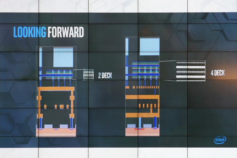 現在は2層で実現されている3D XPoint Technologyに基づくOptaneだが、将来は4層に拡張される