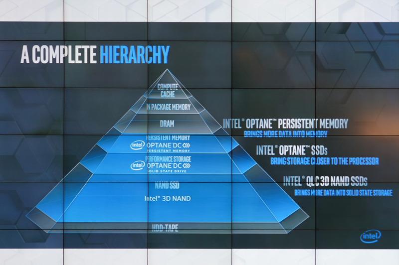Intelが考える新しいメモリ階層。今はデータセンターだけだが、近い将来にこれがクライアントPCでも利用できるようになる