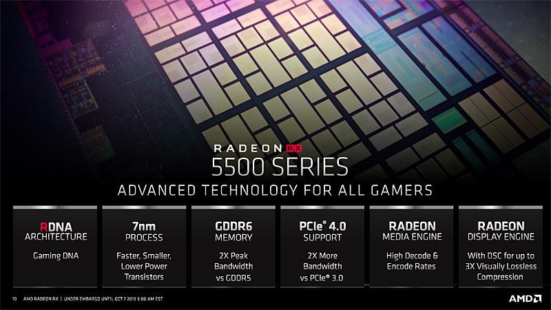Radeon RX 5500のそのほかの特徴