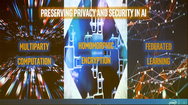 プライバシー保護された機械学習(Preserving Privacy Machine Learning)