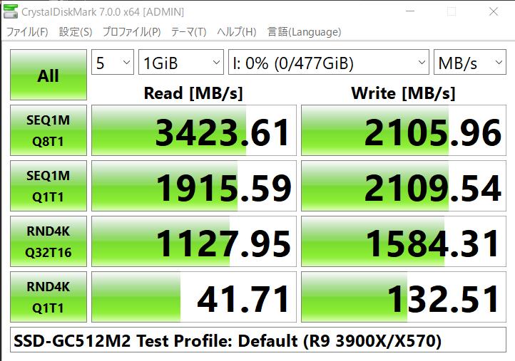 SSD-GC512M2のスコア(テストプロファイル: デフォルト)