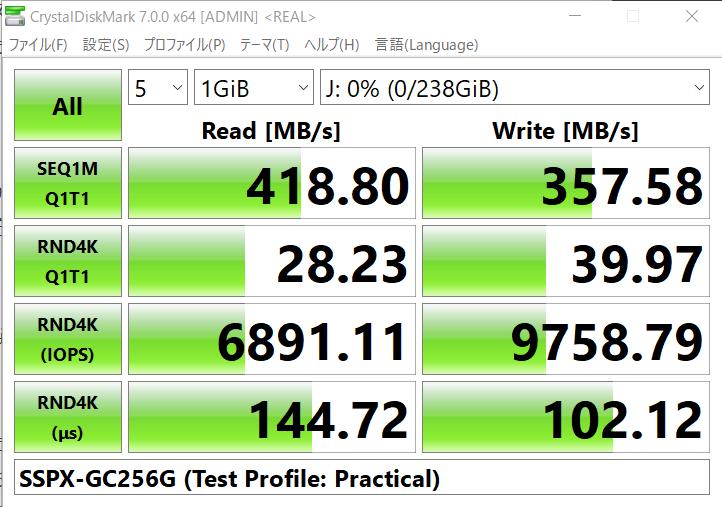 テストプロファイル: 現実性能