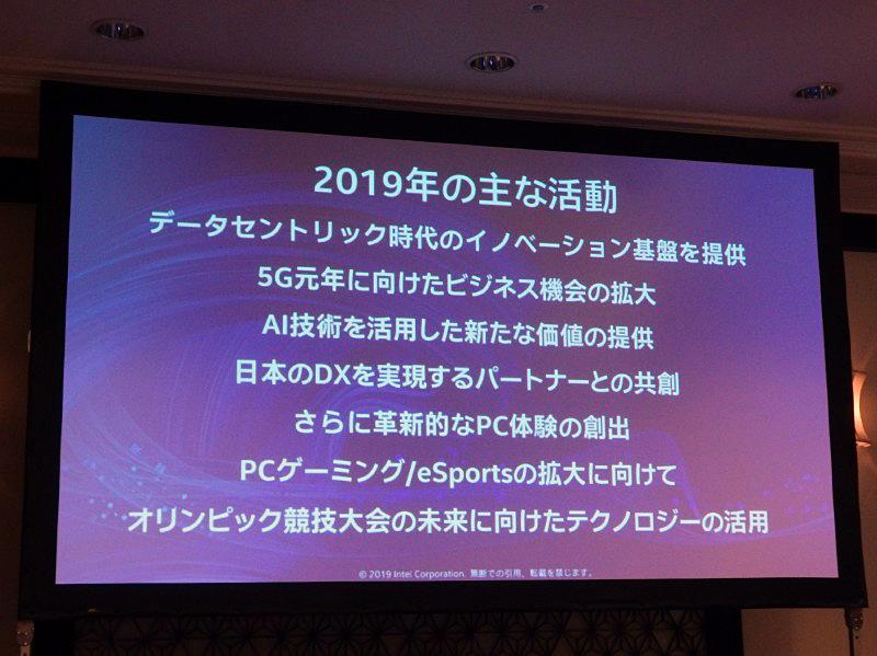 2019年の活動