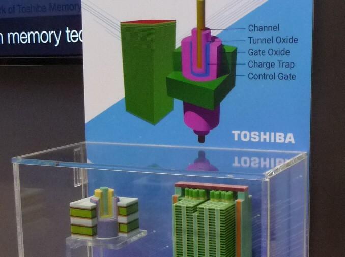 東芝メモリが2018年8月にイベント「Flash Memory Summit」の展示会ブースに出品していた3D NANDセルの構造模型(左下手前)と構造図(上奥)。両者を詳細に比べると、かなり違って見えてくる