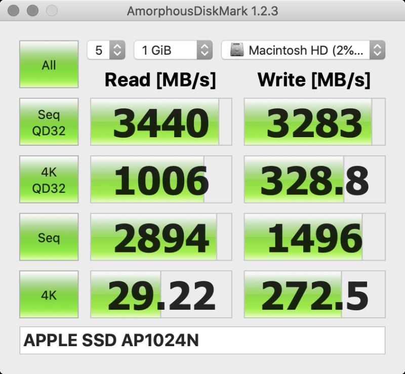 筆者が購入したMBP(Core i9-9980HK、SSD 1TB)の「AmorphousDiskMark」の結果