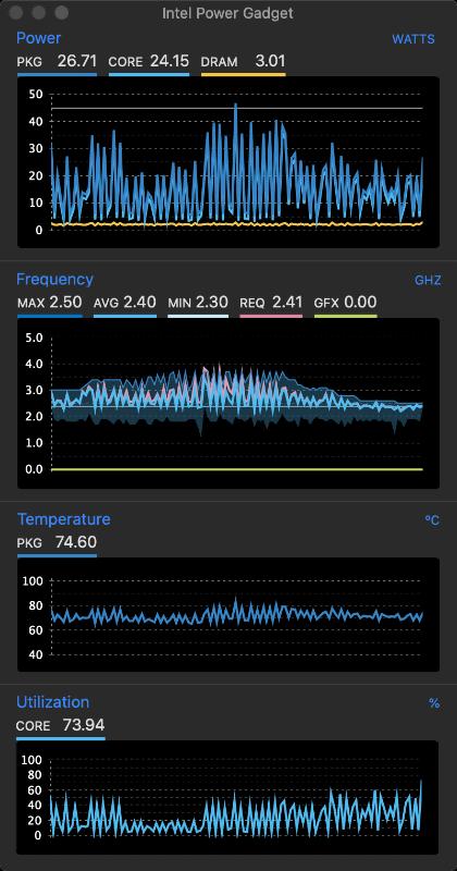 エンコード時はこんな感じにギザギザとした感じになることもある。クロック推移(Frequency)グラフを見るとだいたい2GHz台後半〜3GHz台前半で推移。CPUのクロックに合わせて最上段の電力消費(Power)も大きく揺れている