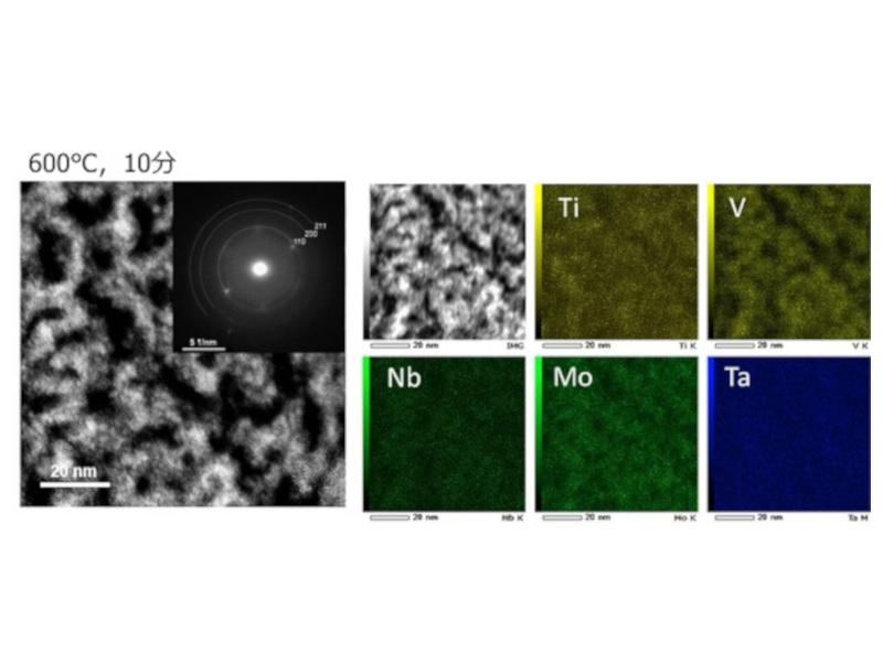 体心立方格子系ナノポーラス・ハイエントロピー合金の電子顕微鏡像など