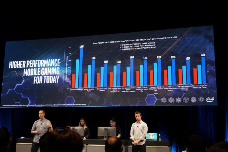 Core i9-9980HK+GeForce RTX 2080の結果を加えた比較