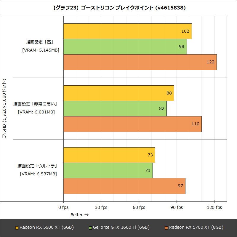 【グラフ23】ゴーストリコン ブレイクポイント (v4615838)