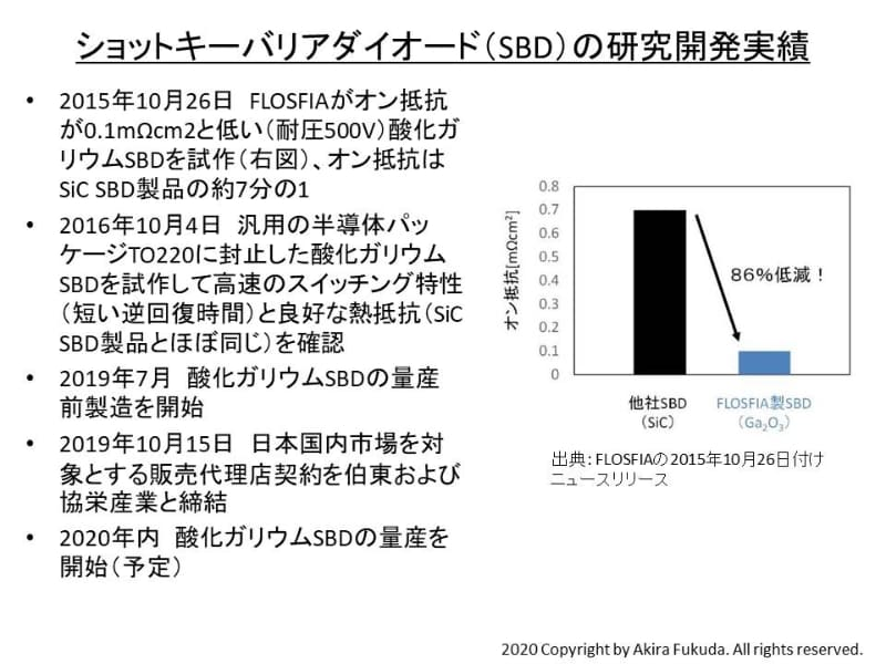 酸化ガリウムSBDの研究開発実績。FLOSFIAの公表資料から筆者がまとめたもの