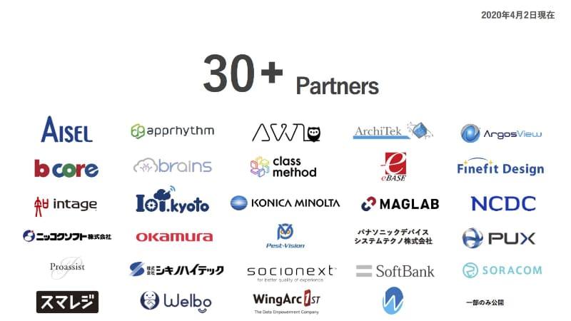 現在のパートナー企業は36社