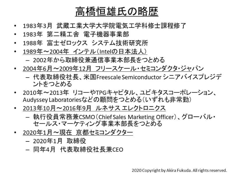 高橋恒雄氏の略歴。各種資料を元に筆者がまとめたもの
