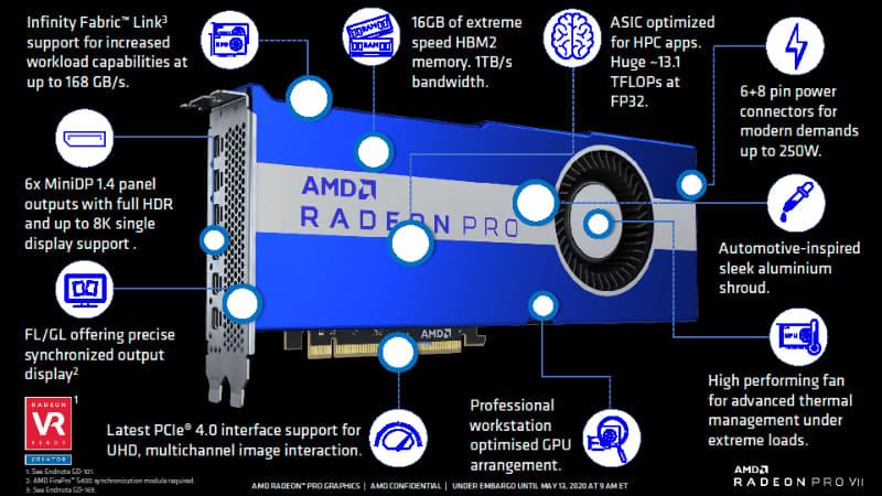 Radeon Pro VIIのおもな特徴