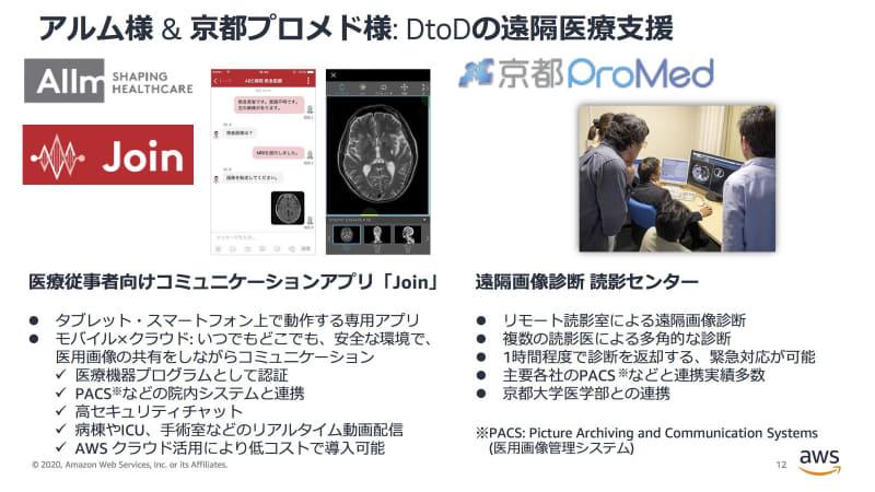 アルム「join」と京都プロメドの連携