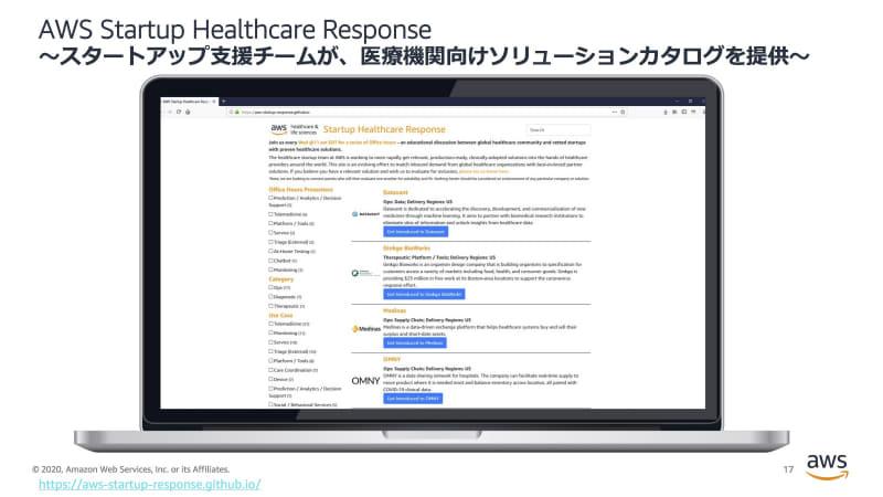 医療機関向けソリューションカタログ「AWSスタートアップ・ヘルスケア・レスポンス」