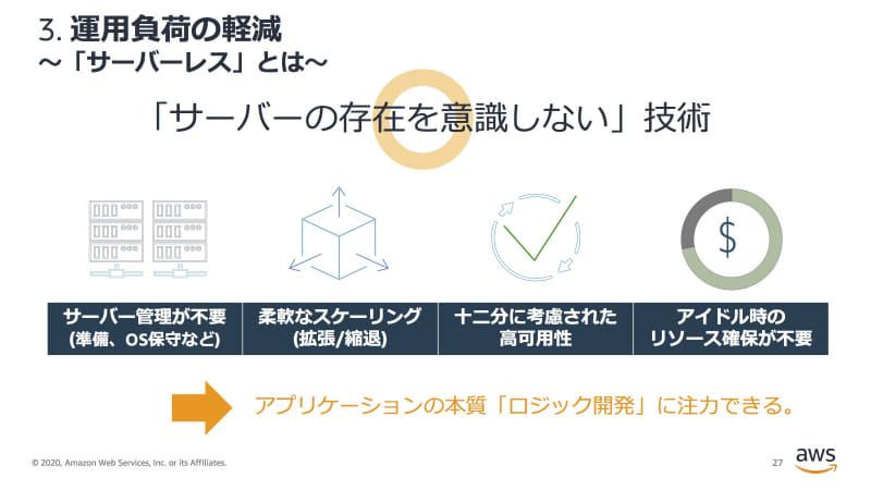 ユーザーがサーバーの存在を意識しない「サーバーレス」運用