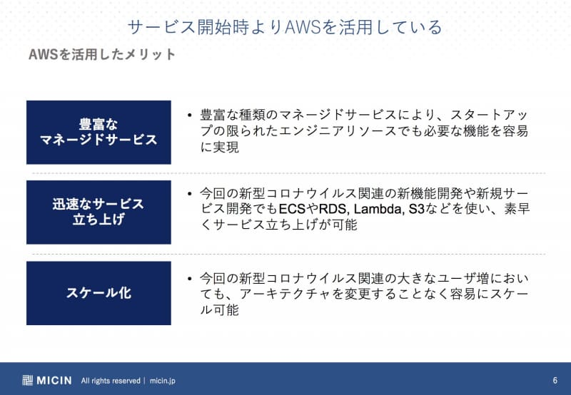 MICINによるAWS活用のメリット