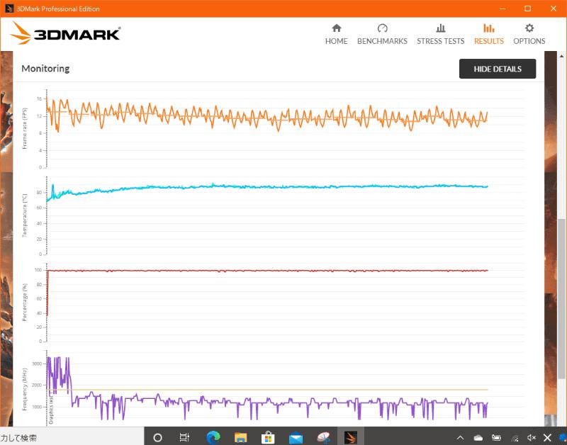 PL1=25W/ファンモード:通常時の3Dベンチマーク実行時の温度推移