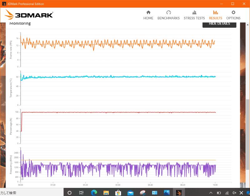 PL1=20W/ファンモード:通常時の3Dベンチマーク実行時の温度推移