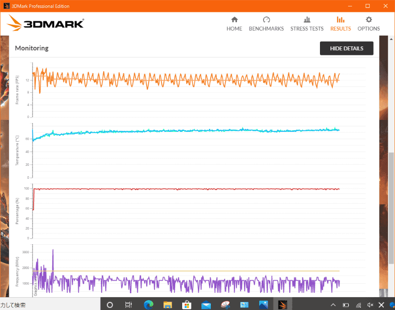 PL1=20W/ファンモード:スロー時の3Dベンチマーク実行時の温度推移