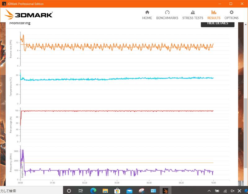 PL1=15W/ファンモード:通常時の3Dベンチマーク実行時の温度推移