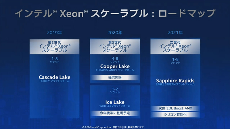 Xeon SPシリーズのロードマップ