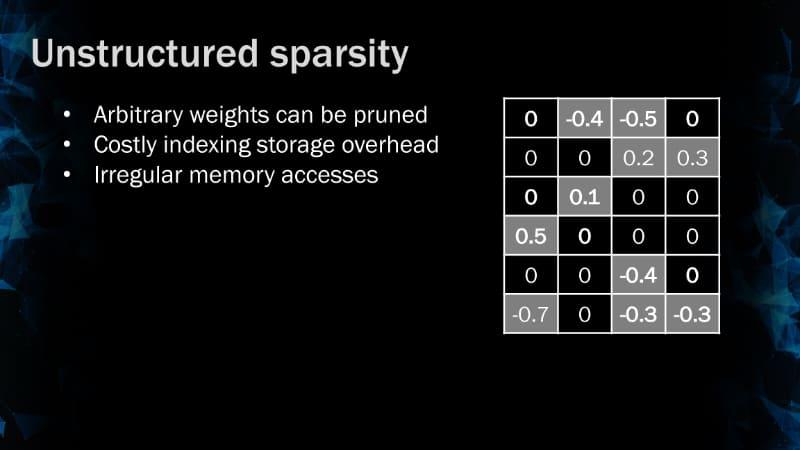 非規則性のスパースネットワークの例。2018年のGTCのBaiduのセッション「Sparsity in Recurrent Neural Networks」より