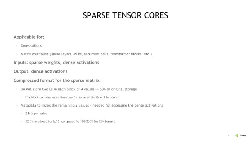 Ampereのテンサーコアでのスパース対応ではインデックスの低減も重視