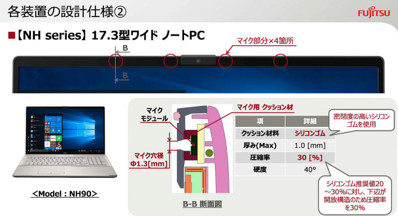 NHシリーズのマイク設計(出典:オンラインに最適なパソコンへの設計のこだわり、富士通クライアントコンピューティング株式会社)