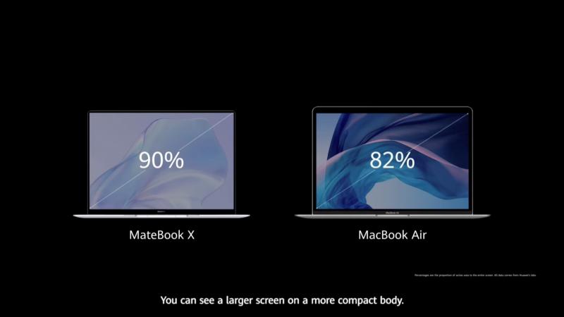 画面占有率は90%