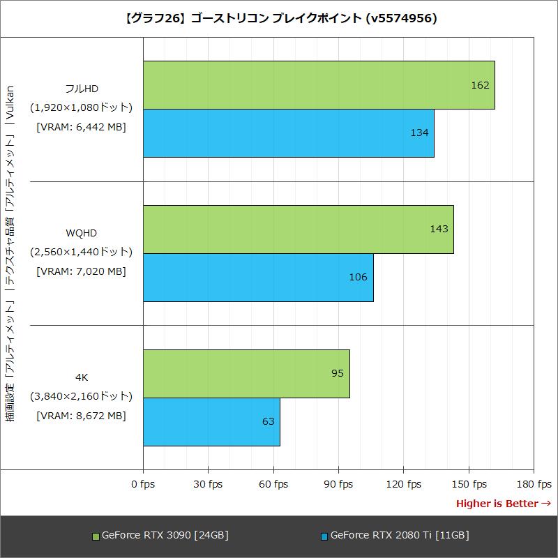 【グラフ26】ゴーストリコン ブレイクポイント (v5574956)