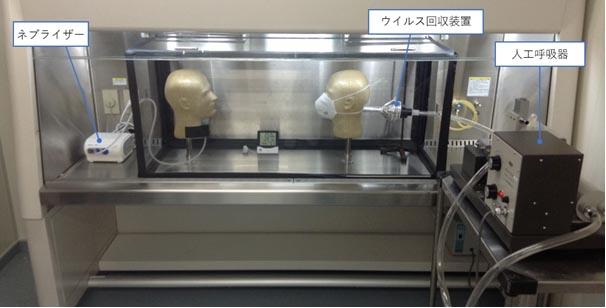 BSL3施設内に設置したウイルス噴霧チャンバー