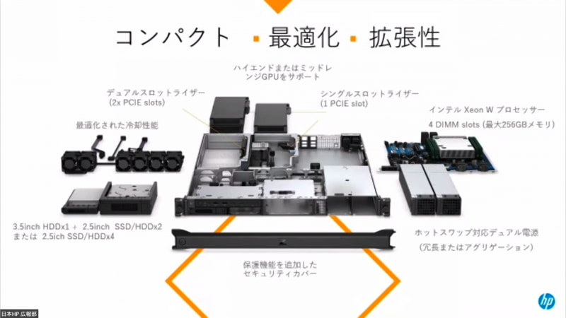 HP ZCentral 4R Workstation