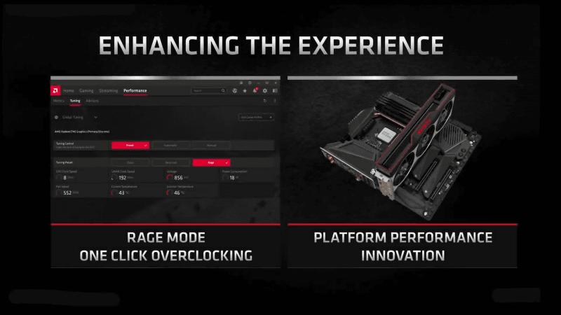 ワンクリックオーバークロックのRage Modeや、Ryzen 5000シリーズに向けた最適化を搭載