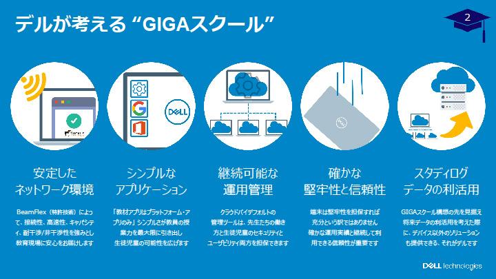 デルが考えるGIGAスクール構想における要件