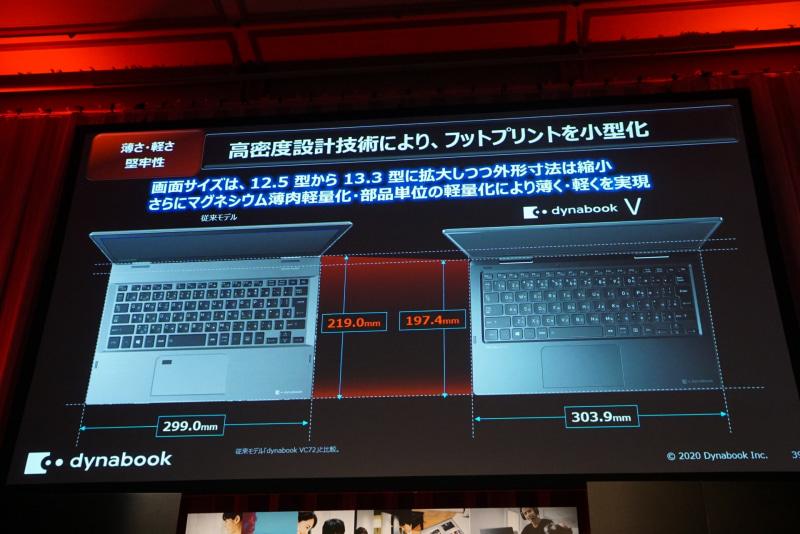 dynabook Vシリーズでは13.3型でのフットプリントを小型化