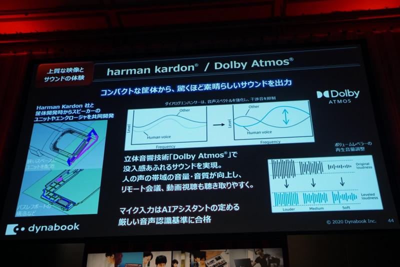 harman/KardonのスピーカーとDolby Atmosの対応