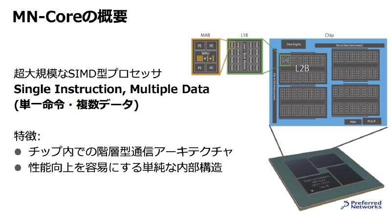 MN-Core