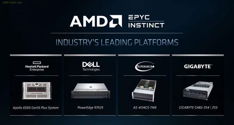 Dell、HPE、GIGABYTE、SupermicroなどのOEMメーカーからも提供予定