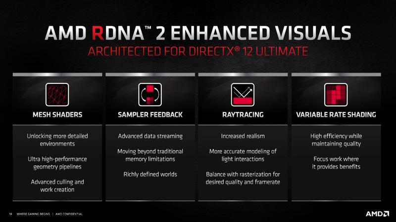 DirectX 12 Ultimateに対応