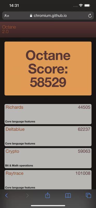 Google Octane 2.0。58,529(48,154)
