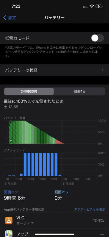 輝度/音量50%、Wi-Fi経由でフルHD動画を全画面連続再生。約10時間