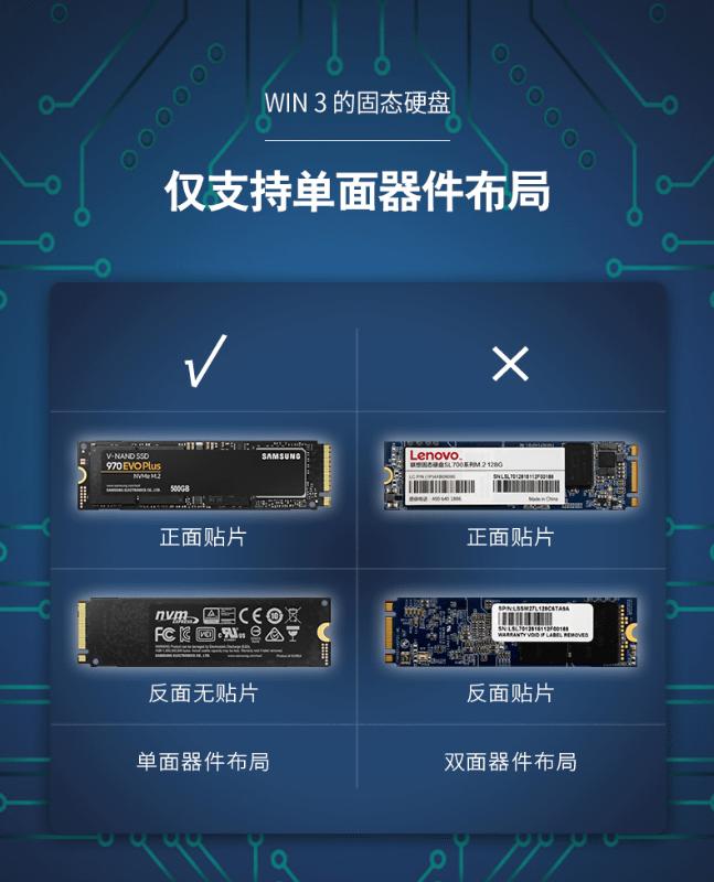 SSDは片面実装なら装着可能。PCI Express 4.0対応で、速度も5GB/sに達する