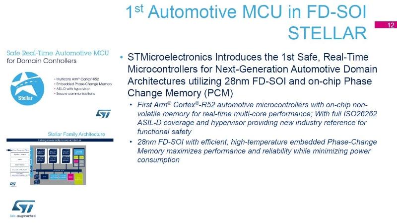 車載用32bitマイコン「Stellar(ステラ)」ファミリーの概要。最初の製品はArm Cortex-R52コア(最大動作周波数400MHz)を6個と、16MBのPCM、8MBのRAMを内蔵する。使用温度範囲は-40℃~+165℃であり、車載用半導体の信頼性グレード「0」(Auto Grade 0)に適応する。STMicroelectronicsの公表資料から