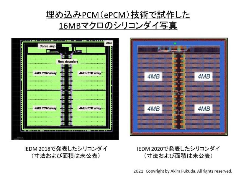 記憶容量が16MB(128Mbit)と大きな埋め込みPCM(ePCM)マクロのシリコンダイ写真。左がIEDM 2018で発表した第1世代品(講演番号18.4)、右はIEDM 2020で発表した第2世代品(講演番号24.2)。いずれもIEDMの発表論文から引用した。なお、左右の写真で縮尺は一致していない