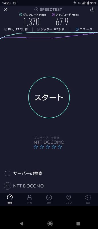 ドコモの5G対応SIMを装着し5G Sub6で速度をチェックしたところ、下り、上りとも十分な速度を確認。通信エリア内であれば、移動しながらでもかなり安定した通信も確認した