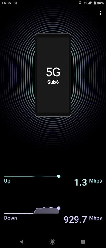 5Gミリ波ならNetwork Visualizerで電波の向きや強度も確認できるが、Sub6では通信速度のみ確認できる