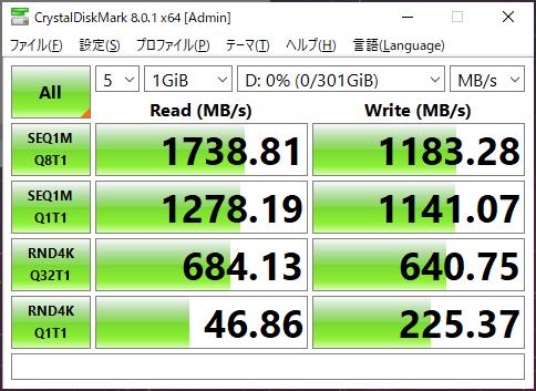 「CrystalDiskMark 8.0.1」の結果。画像はDドライブのデータだが、Cドライブもパーティションを分けただけなのでほぼ同等