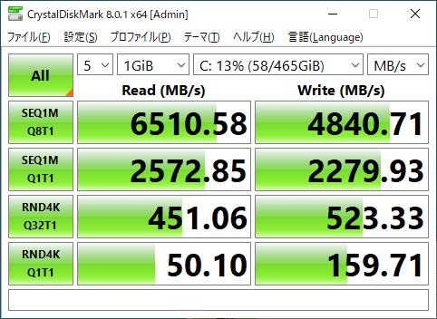Samsung SSD 980 PRO搭載時のCrystalDiskMark実行結果。OSがインストールされているためリード速度はスペック値に届かないが、PCIe 4.0 x4接続ならではの速度を実現できた。