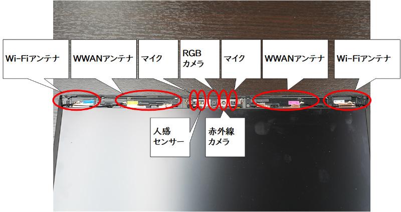 VAIO Zのディスプレイ部分のアンテナ、カメラ、人感センサー、マイク